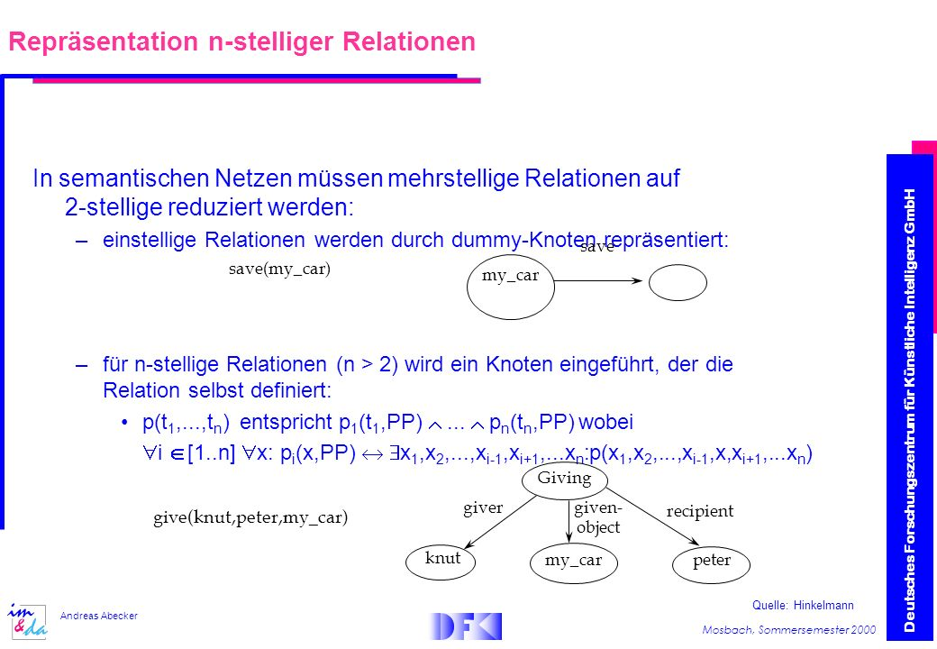 Repräsentation n-stelliger Relationen