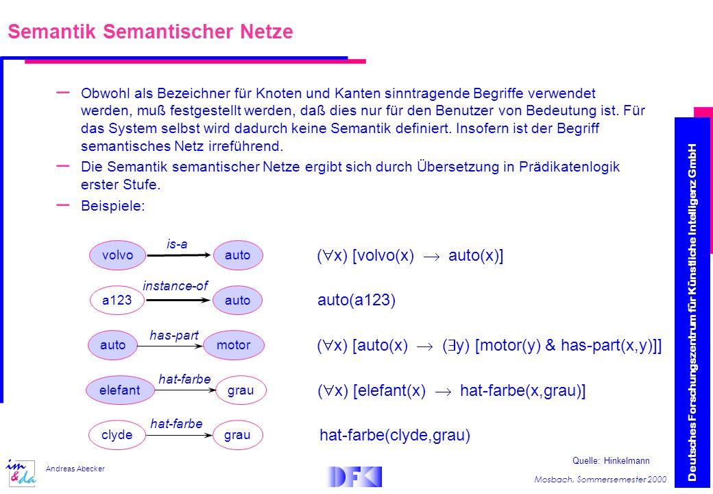 Semantik Semantischer Netze