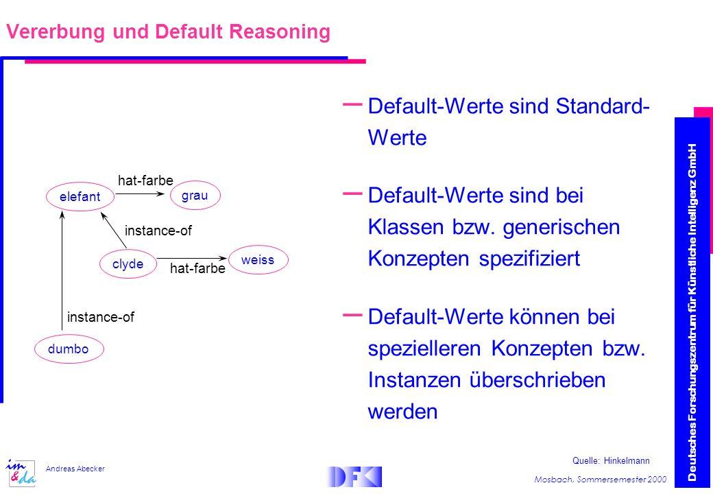 Vererbung und Default Reasoning