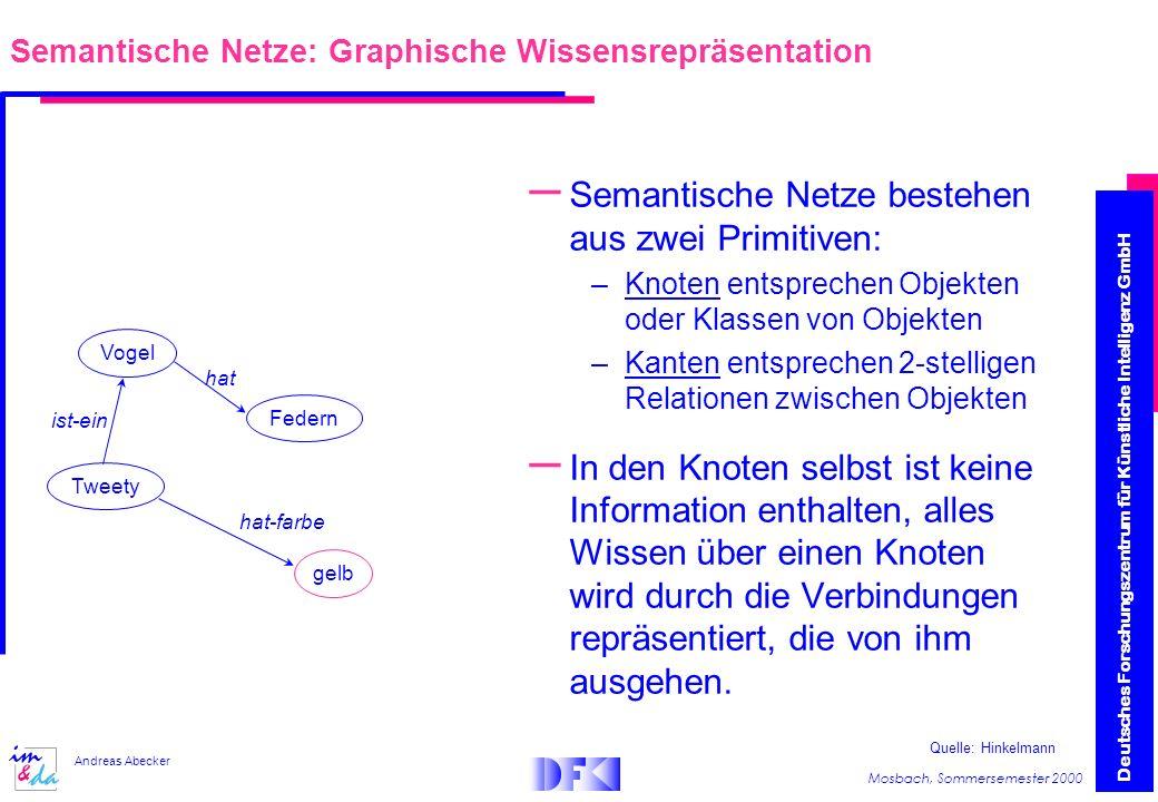 Semantische Netze: Graphische Wissensrepräsentation