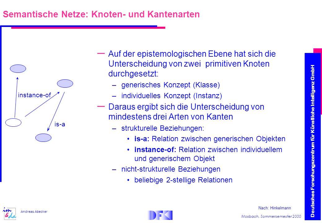 Semantische Netze: Knoten- und Kantenarten