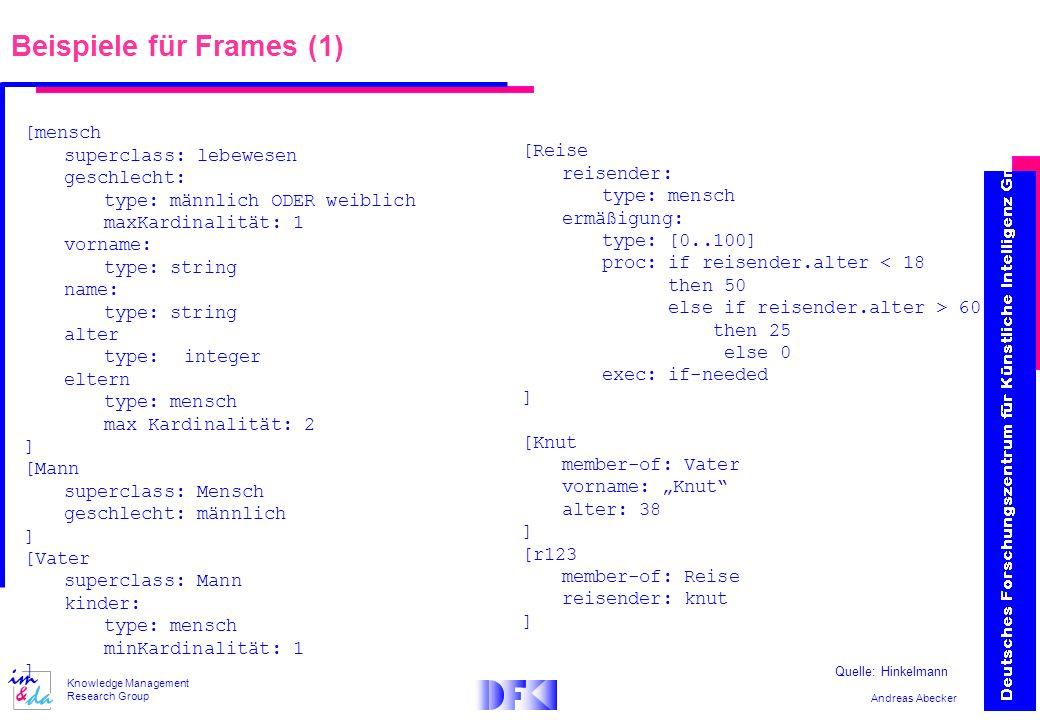 Beispiele für Frames (1)