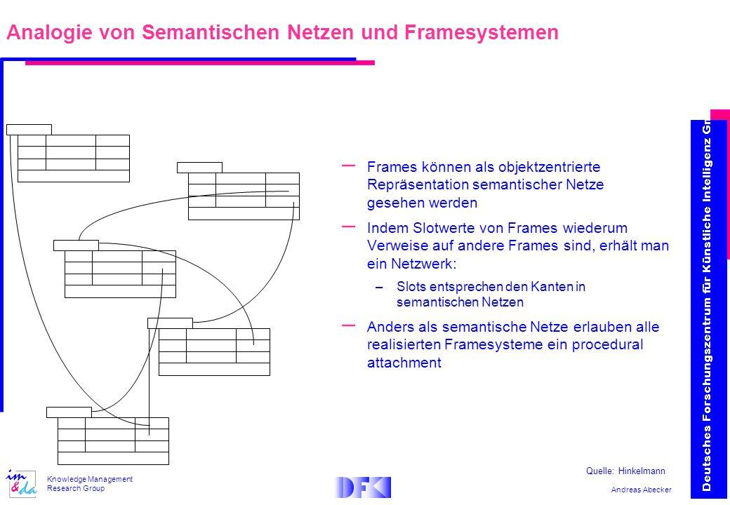 Analogie von Semantischen Netzen und Framesystemen