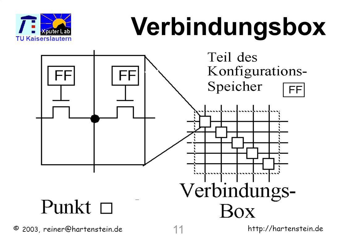 Verbindungsbox 11 11 © 2003, reiner@hartenstein.de