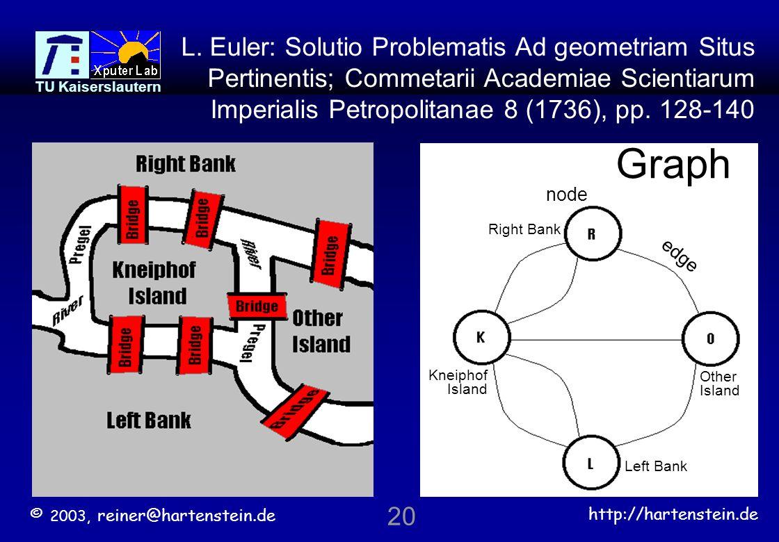 L. Euler: Solutio Problematis Ad geometriam Situs Pertinentis; Commetarii Academiae Scientiarum Imperialis Petropolitanae 8 (1736), pp. 128-140