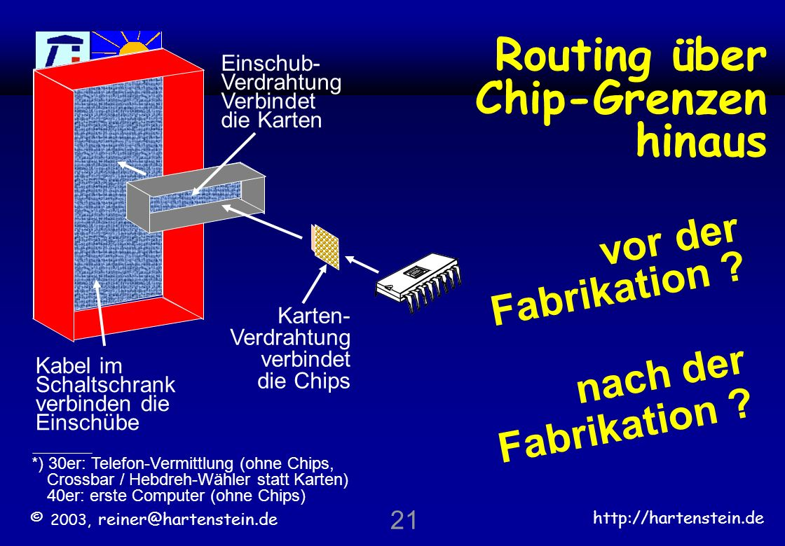 Routing über Chip-Grenzen hinaus