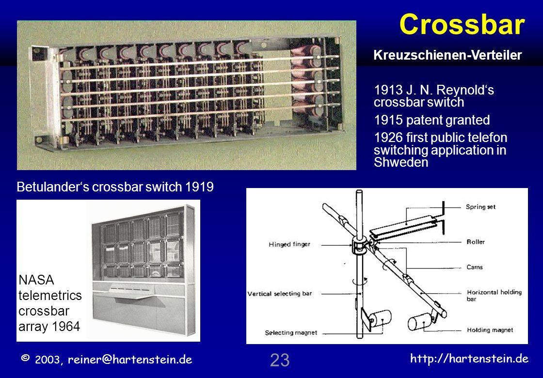 Crossbar 23 Kreuzschienen-Verteiler