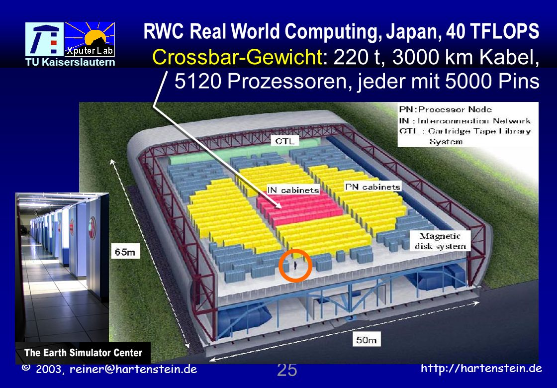 RWC Real World Computing, Japan, 40 TFLOPS