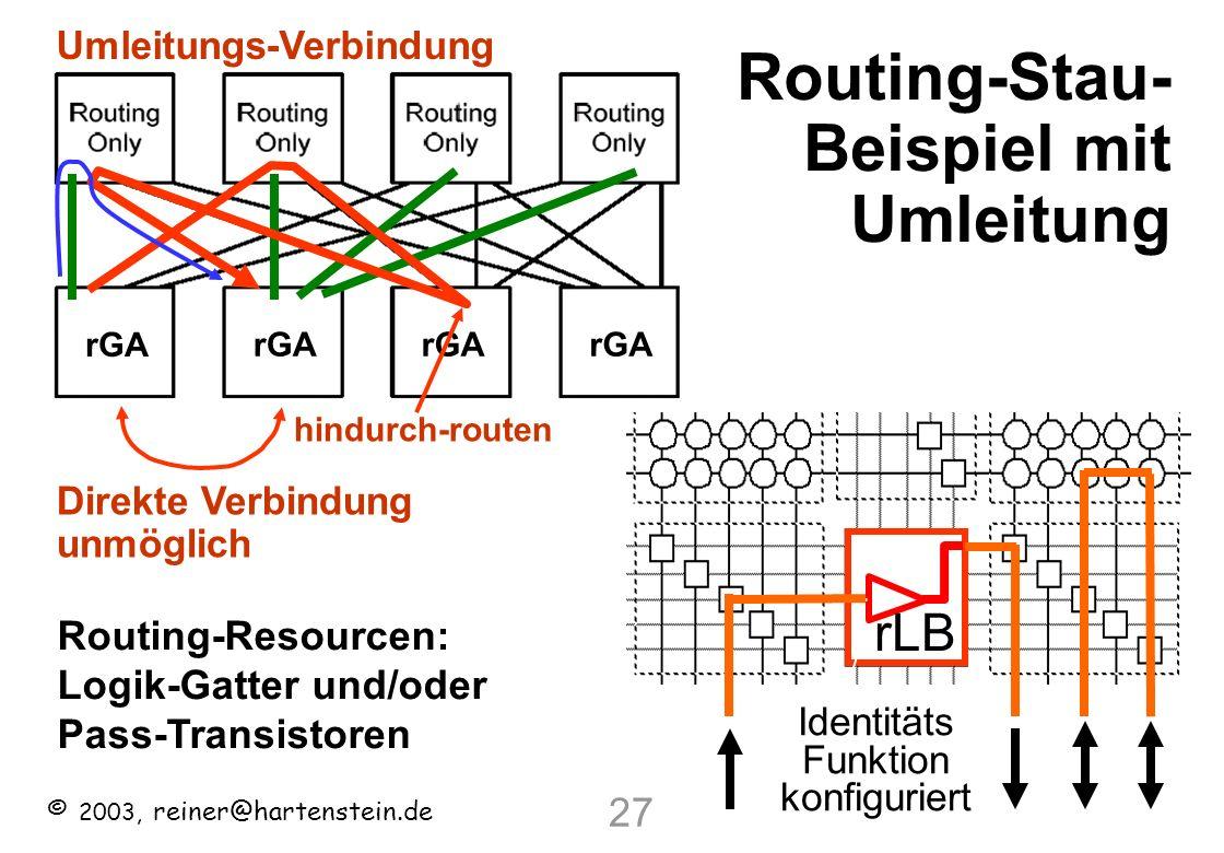 Routing-Stau- Beispiel mit Umleitung