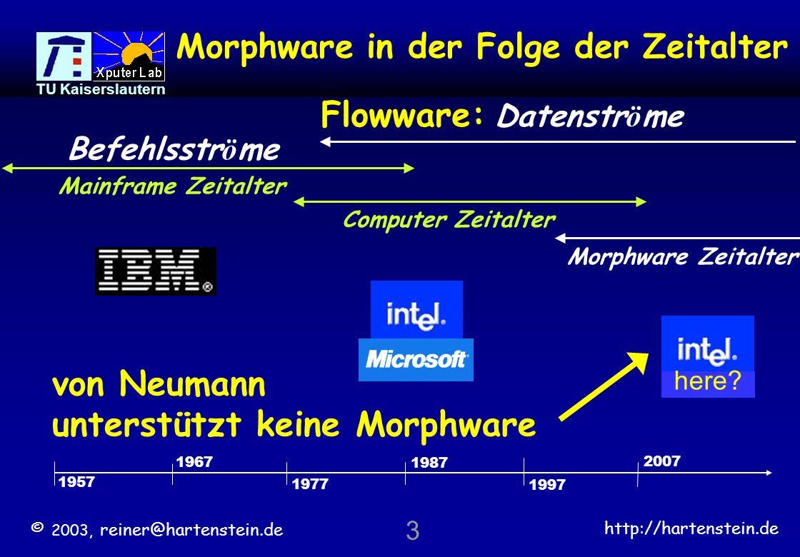 Morphware in der Folge der Zeitalter