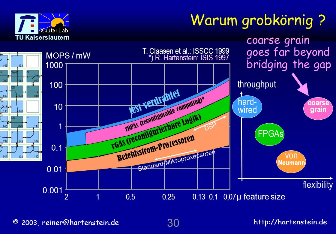 Warum grobkörnig coarse grain goes far beyond bridging the gap 30