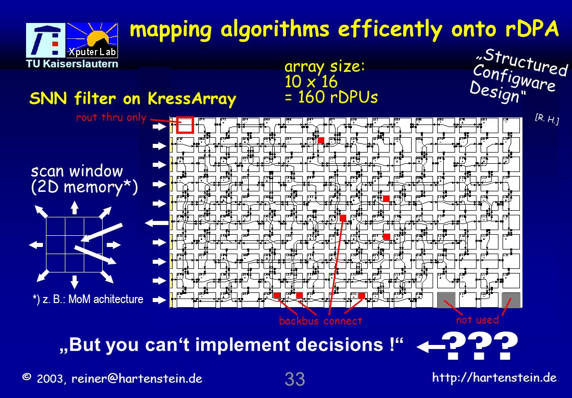 mapping algorithms efficently onto rDPA
