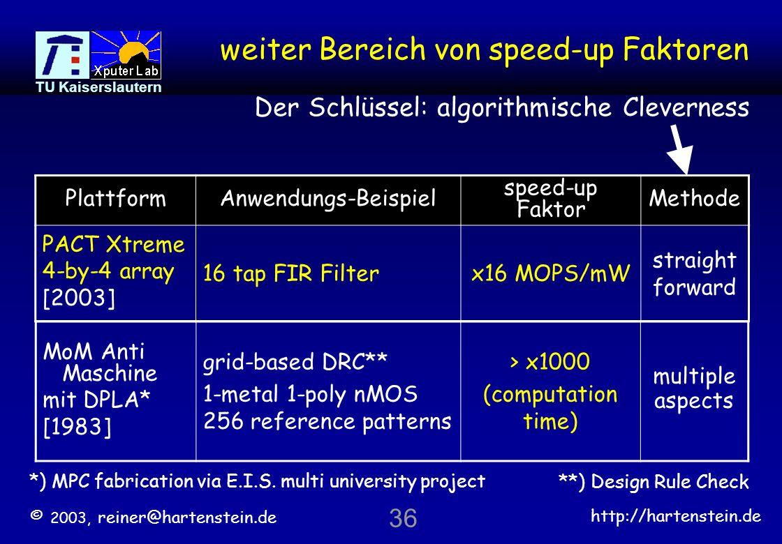 weiter Bereich von speed-up Faktoren