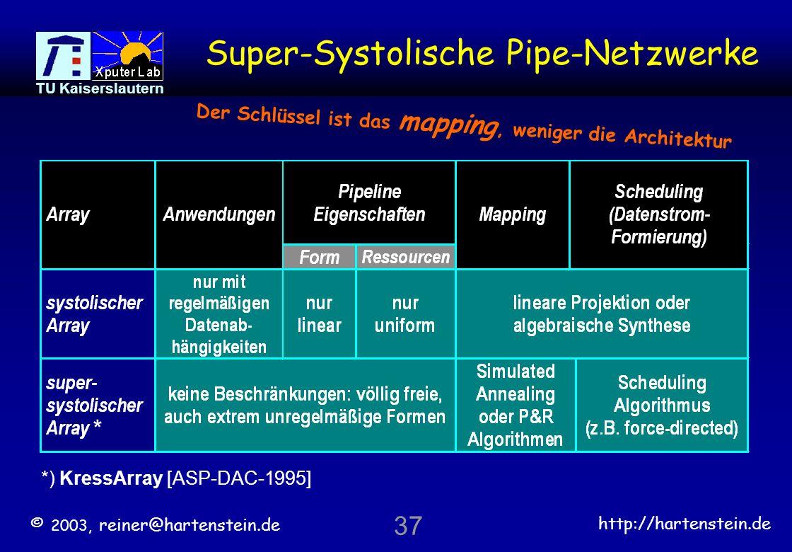 Super-Systolische Pipe-Netzwerke