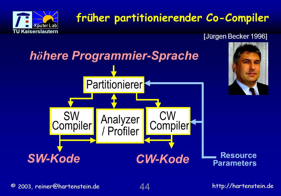 früher partitionierender Co-Compiler
