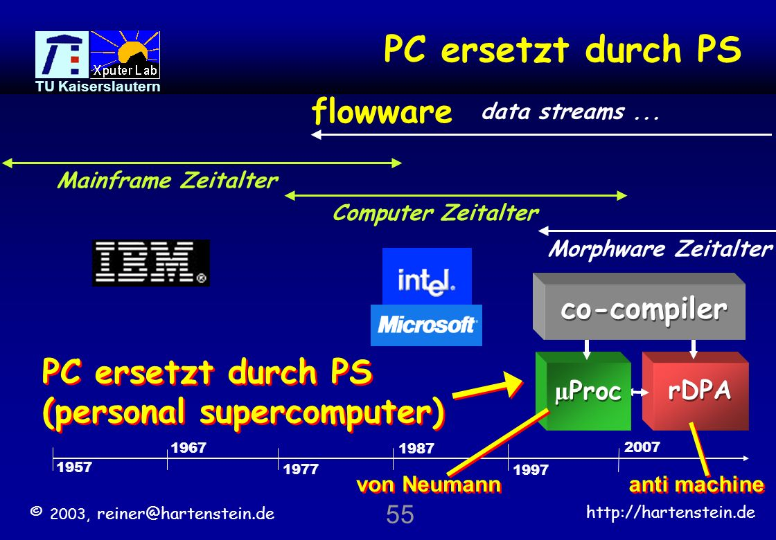 PC ersetzt durch PS flowware