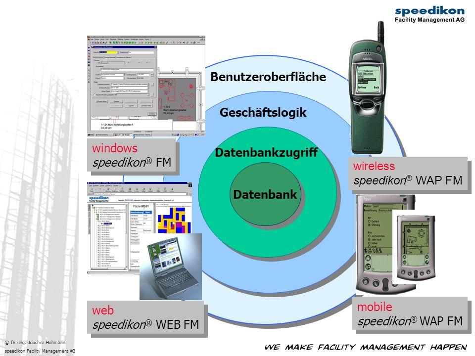 wireless speedikon® WAP FM. windows. speedikon® FM. Benutzeroberfläche. Geschäftslogik. Datenbankzugriff.