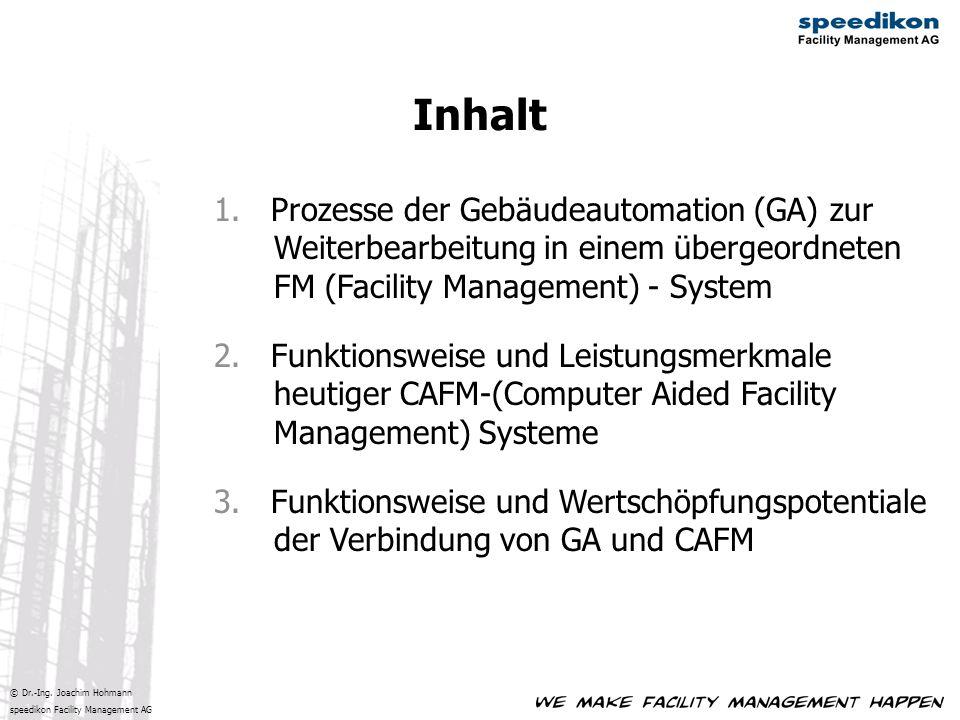 Inhalt 1. Prozesse der Gebäudeautomation (GA) zur Weiterbearbeitung in einem übergeordneten FM (Facility Management) - System.