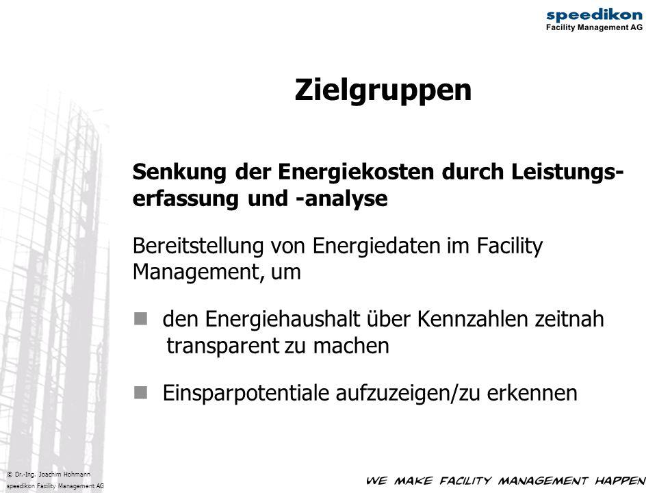 Zielgruppen Senkung der Energiekosten durch Leistungs- erfassung und -analyse. Bereitstellung von Energiedaten im Facility Management, um.