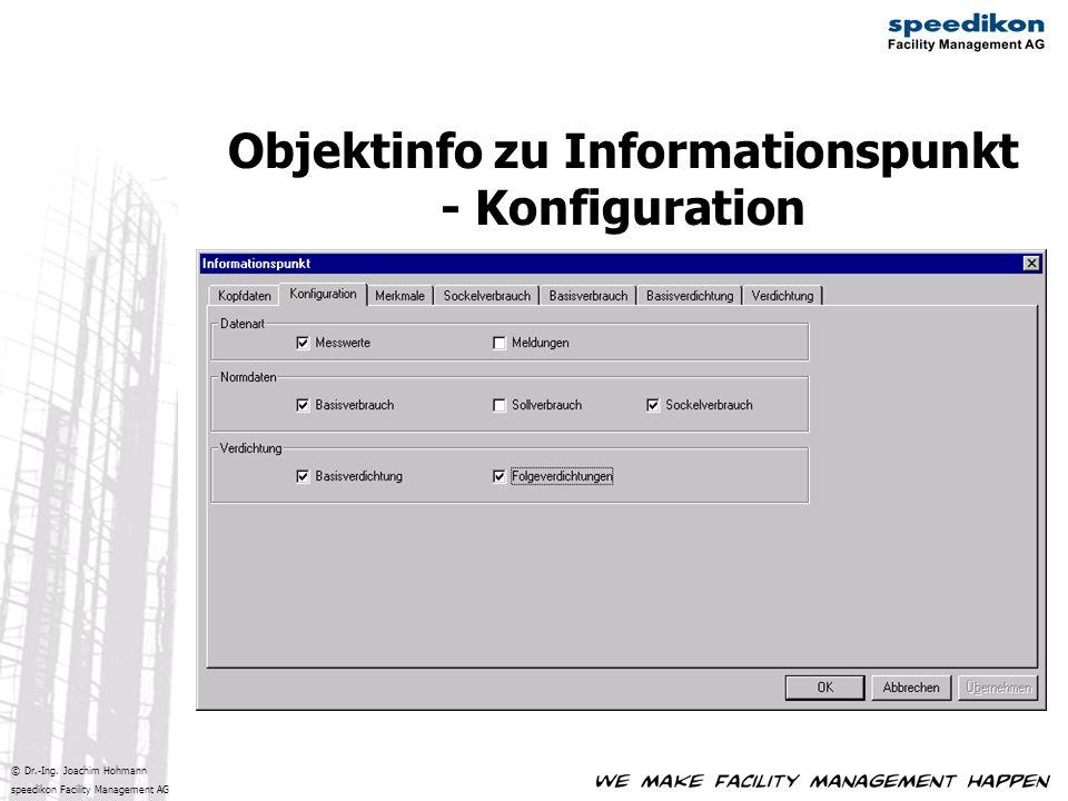 Objektinfo zu Informationspunkt - Konfiguration
