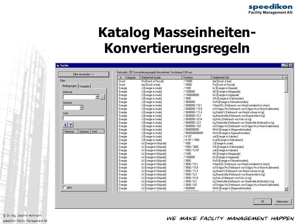 Katalog Masseinheiten- Konvertierungsregeln