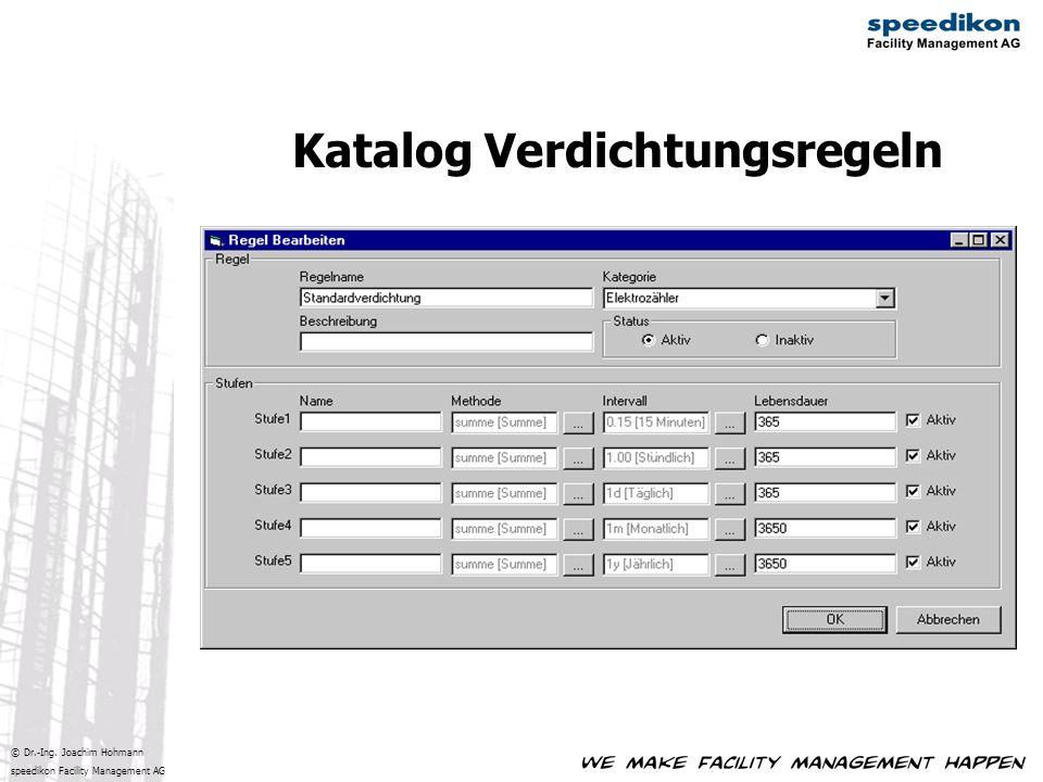 Katalog Verdichtungsregeln