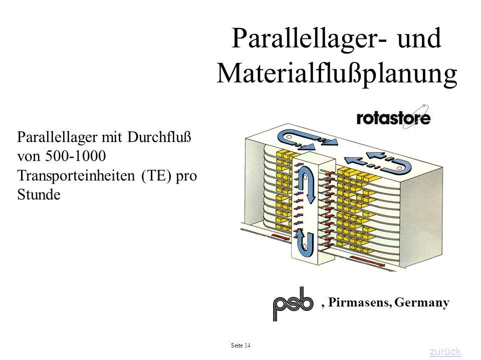 Parallellager- und Materialflußplanung
