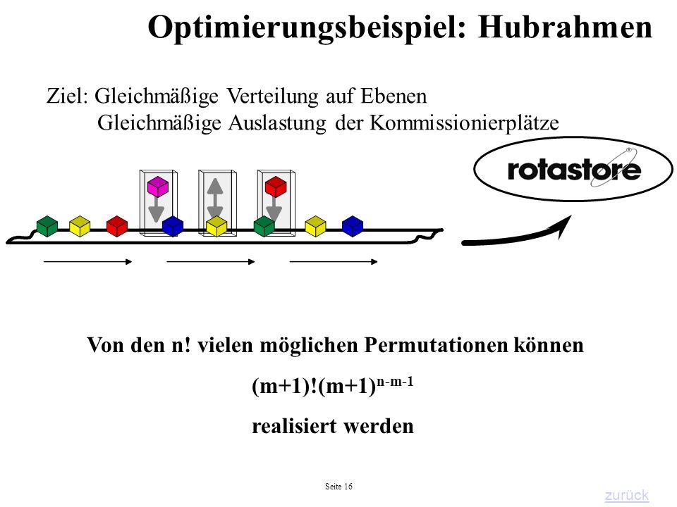 Optimierungsbeispiel: Hubrahmen -1-