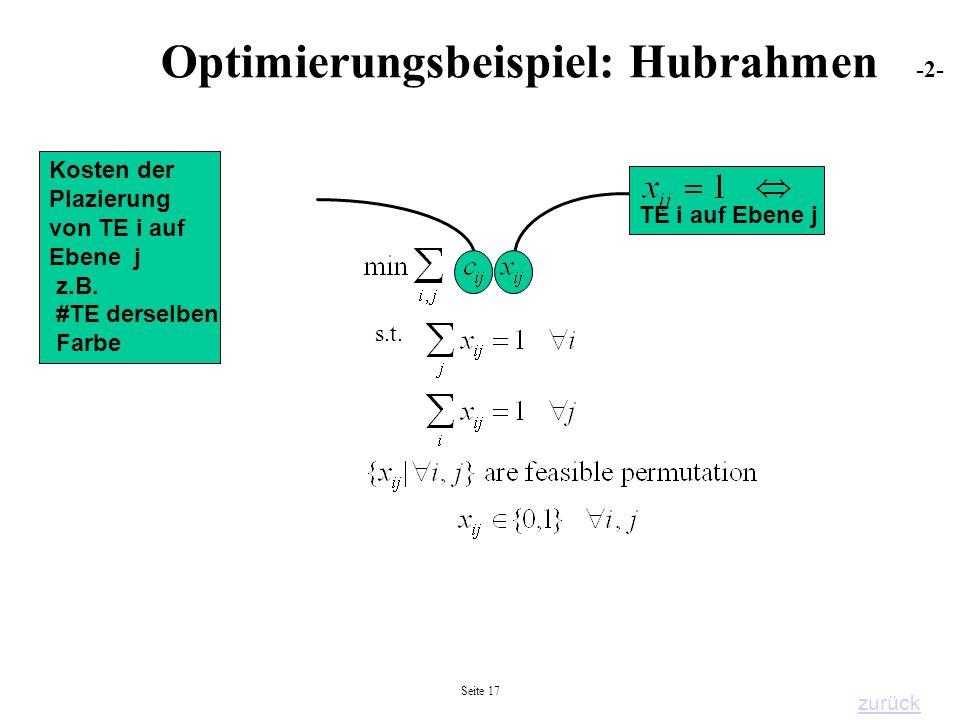Optimierungsbeispiel: Hubrahmen -2-