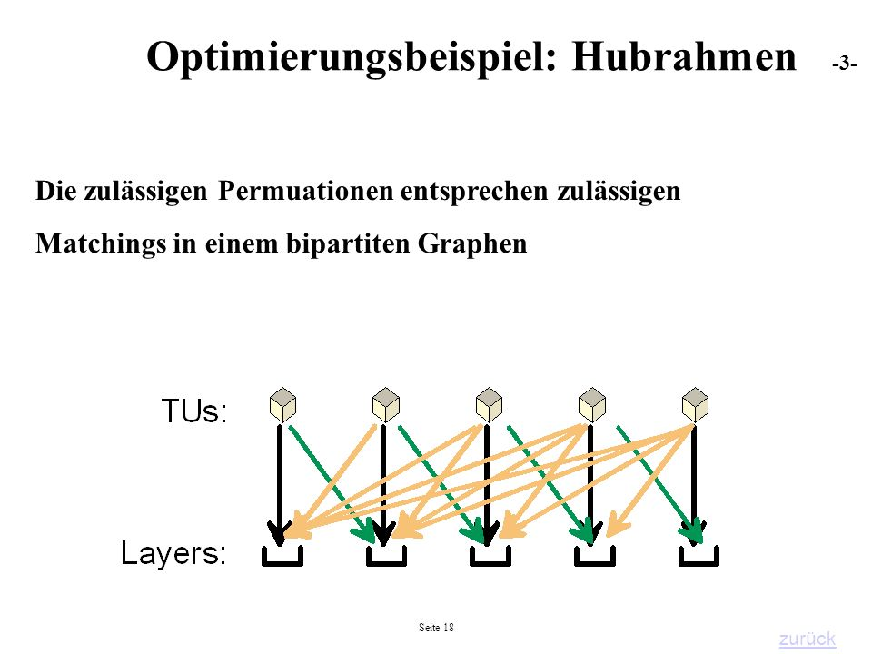 Optimierungsbeispiel: Hubrahmen -3-