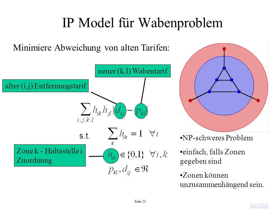 IP Model für Wabenproblem