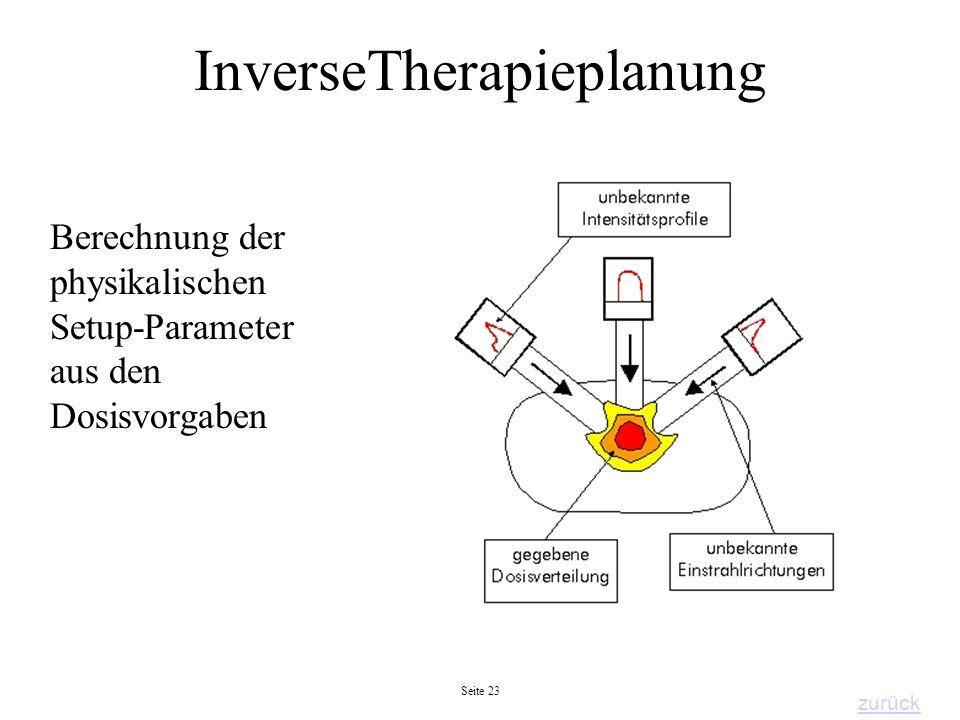 InverseTherapieplanung