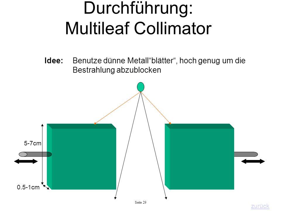 Durchführung: Multileaf Collimator