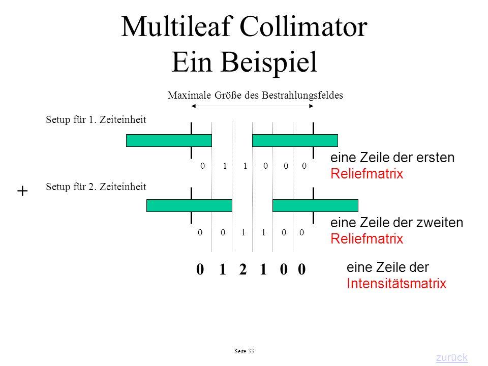 Multileaf Collimator Ein Beispiel