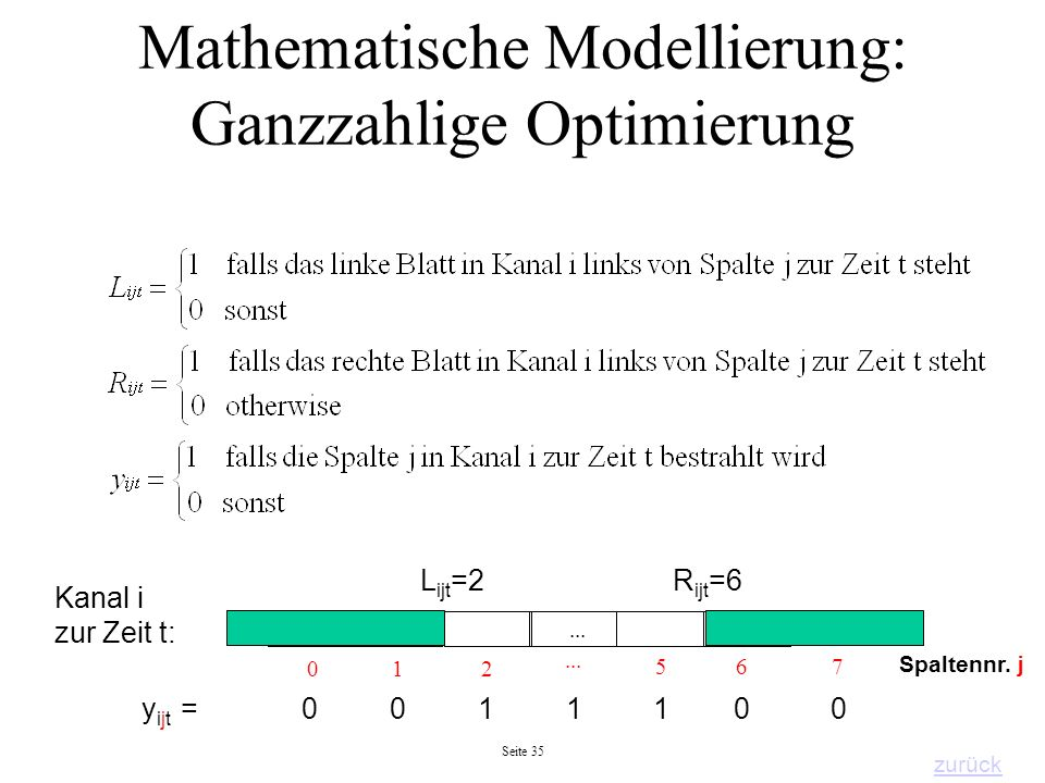Mathematische Modellierung: Ganzzahlige Optimierung