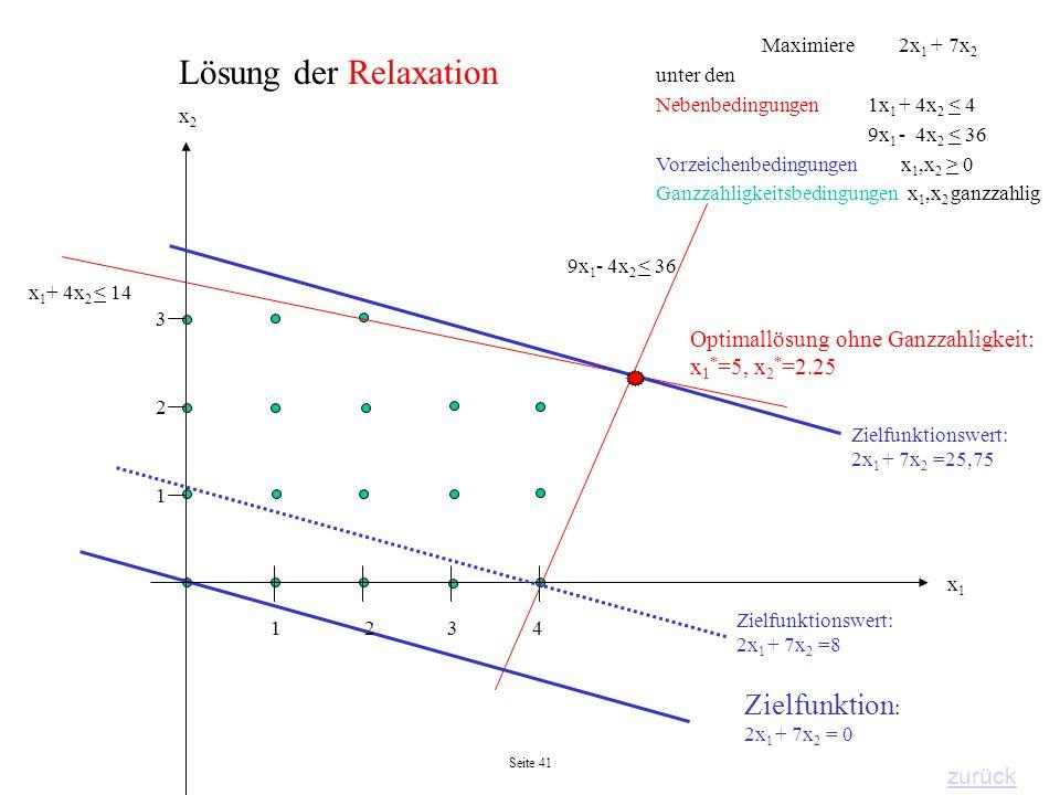 Lösung der Relaxation Zielfunktion: Optimallösung ohne Ganzzahligkeit: