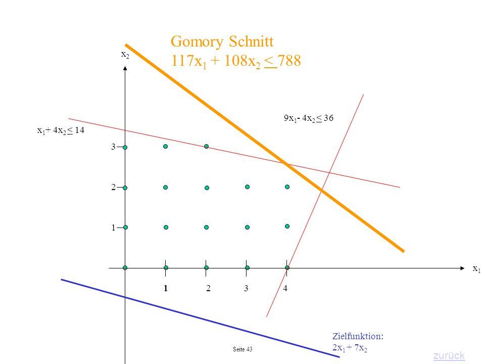Gomory Schnitt 117x1 + 108x2 < 788 zurück x2 9x1- 4x2 < 36