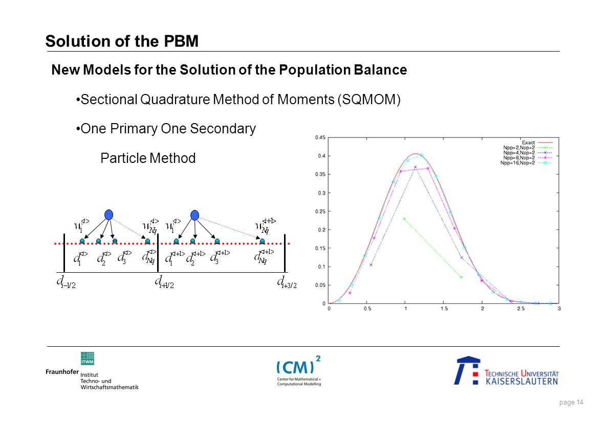 Solution of the PBMNew Models for the Solution of the Population Balance. Sectional Quadrature Method of Moments (SQMOM)