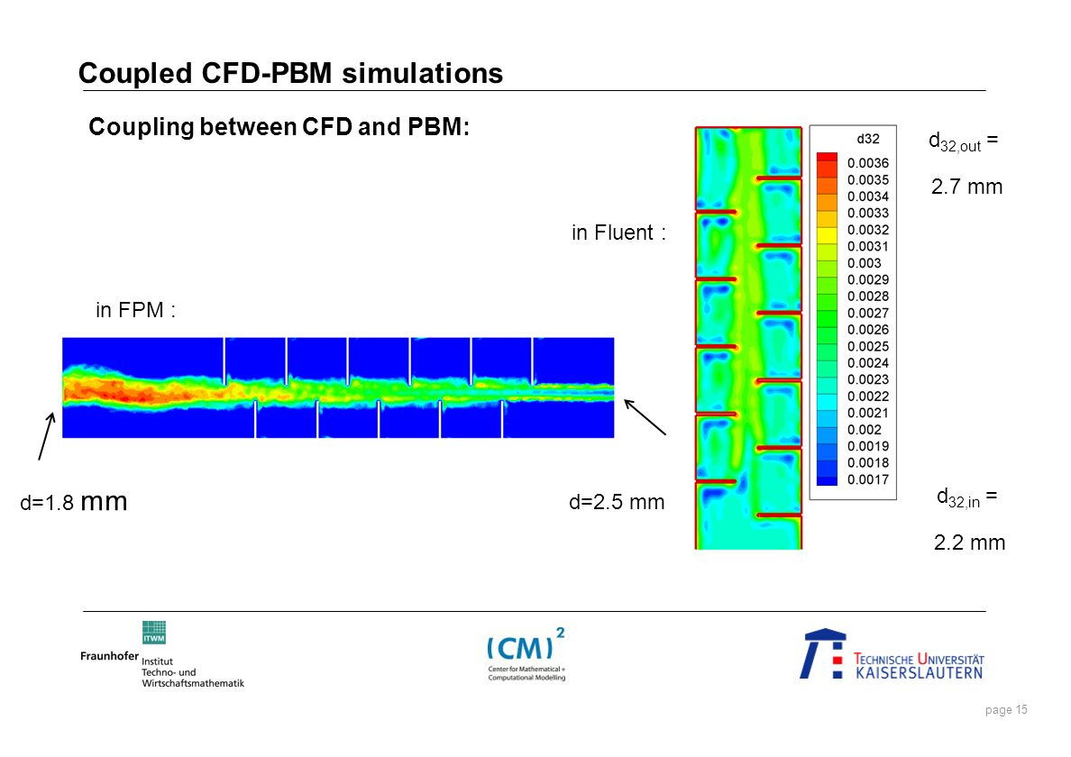 Coupled CFD-PBM simulations
