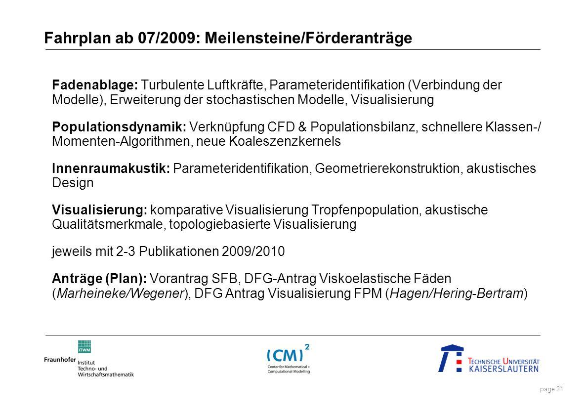 Fahrplan ab 07/2009: Meilensteine/Förderanträge
