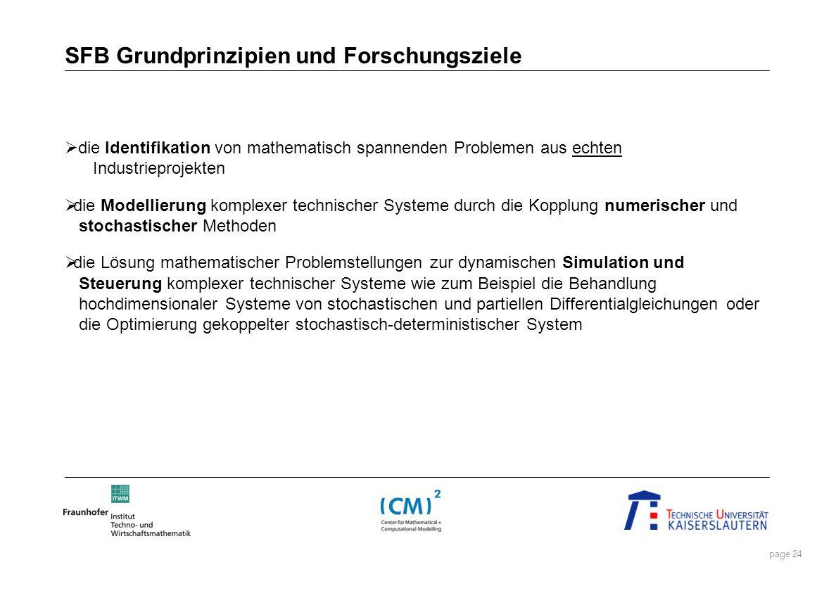 SFB Grundprinzipien und Forschungsziele