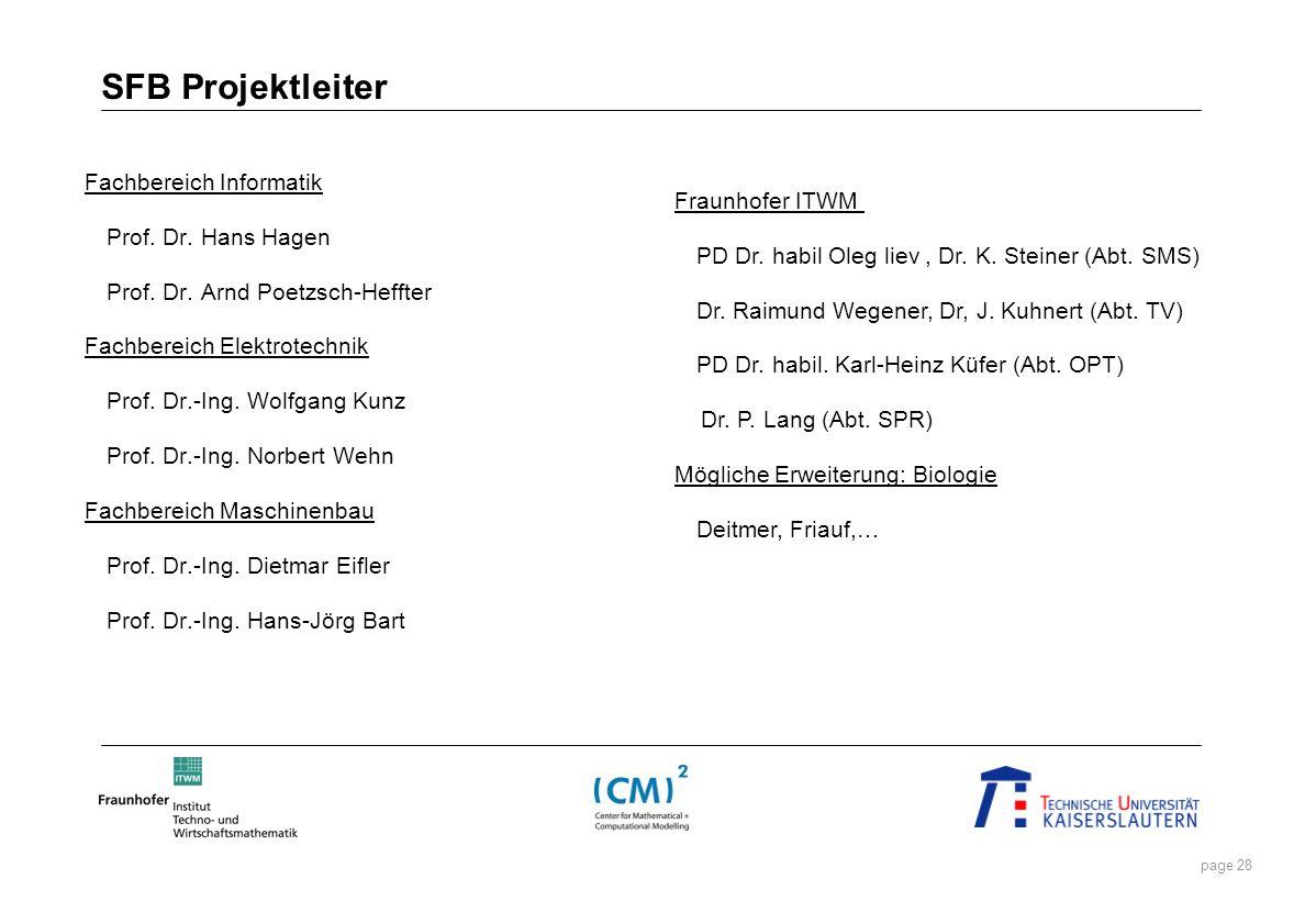 SFB Projektleiter Fachbereich Informatik Fraunhofer ITWM