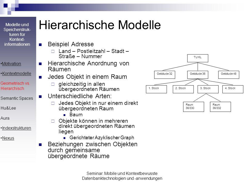 Hierarchische Modelle