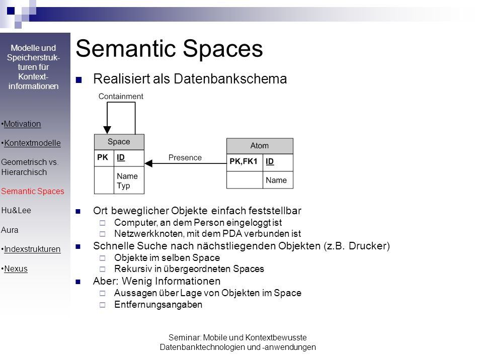 Semantic Spaces Realisiert als Datenbankschema
