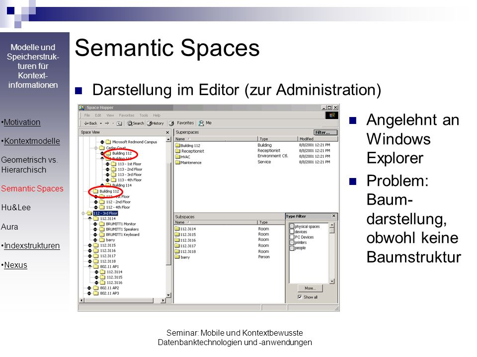 Semantic Spaces Darstellung im Editor (zur Administration)
