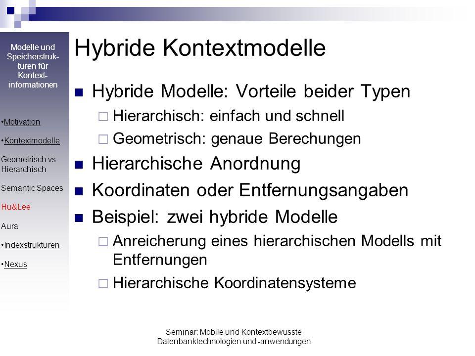 Hybride Kontextmodelle