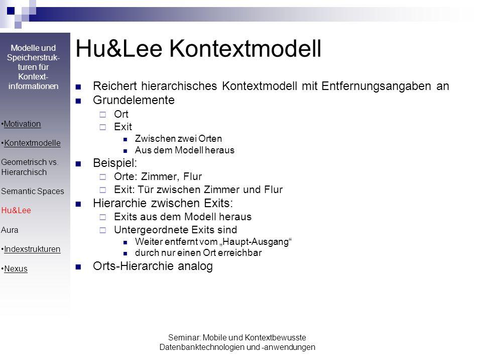 Hu&Lee Kontextmodell Reichert hierarchisches Kontextmodell mit Entfernungsangaben an. Grundelemente.