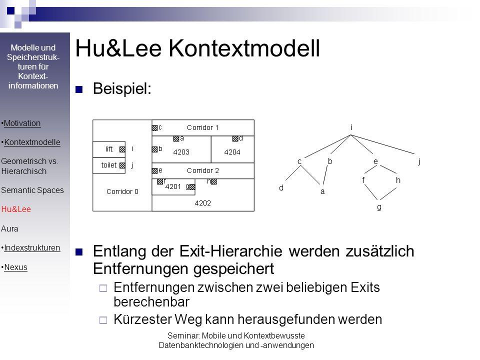 Hu&Lee Kontextmodell Beispiel: