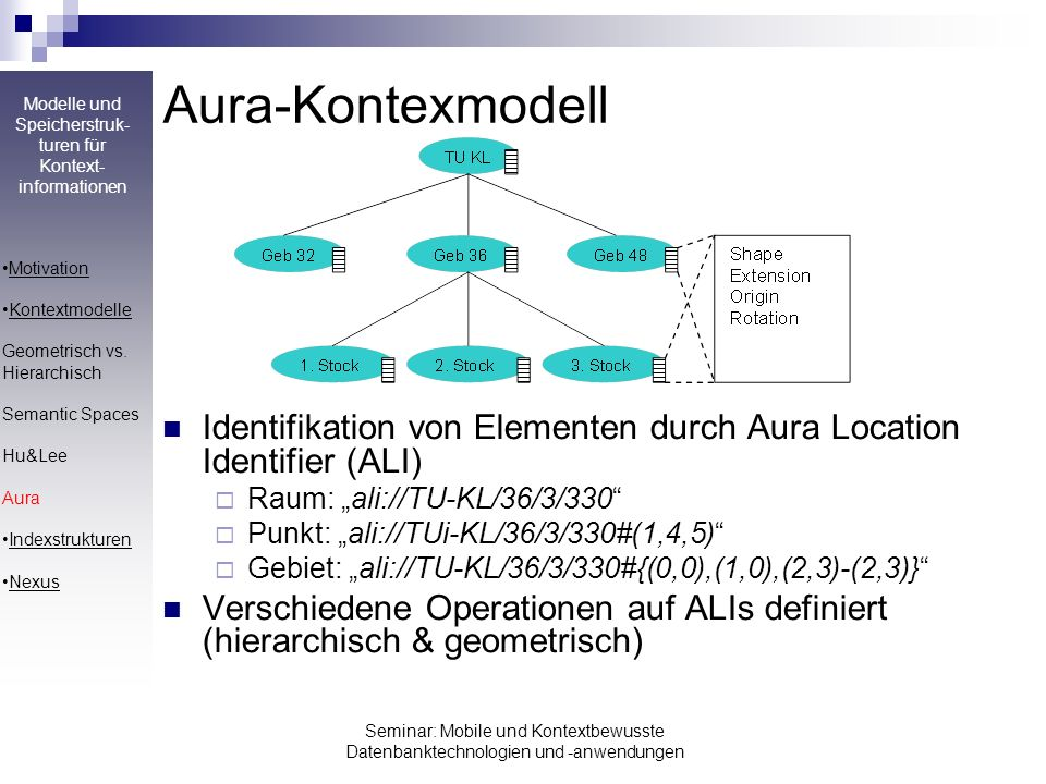 Aura-Kontexmodell Motivation. Kontextmodelle. Geometrisch vs. Hierarchisch. Semantic Spaces. Hu&Lee.