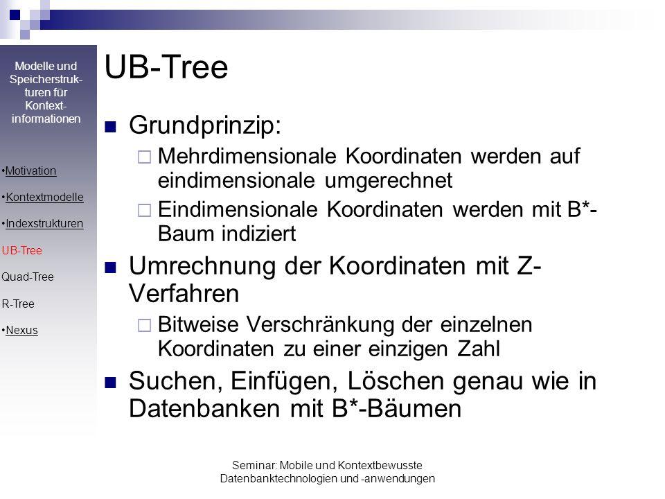 UB-Tree Grundprinzip: Umrechnung der Koordinaten mit Z-Verfahren